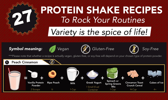 27 Protein Shake Recipes to Rock Your Routines #Infographic ...