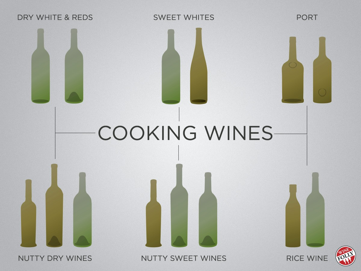 How to Choose a Cooking Wine | Wine Folly