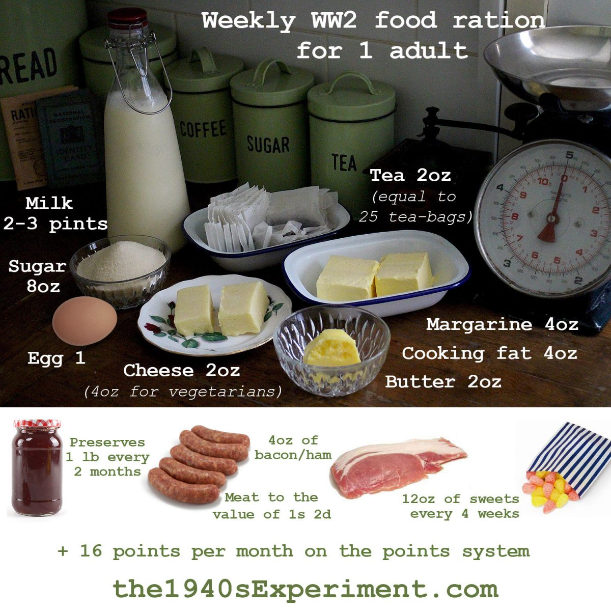 How cheaply could a person live on WW2 food rationing? – The ...