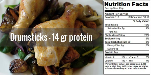 30 cheap high-protein food sources