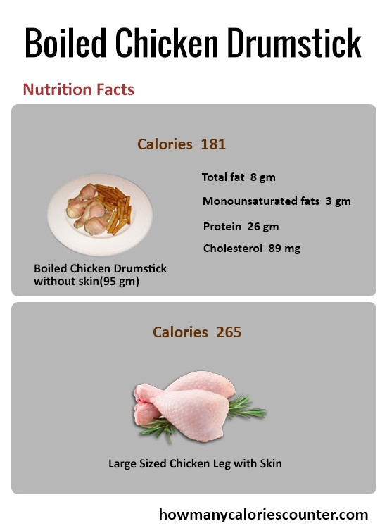 How Many Calories in Boiled Chicken Drumstick - How Many Calories ...